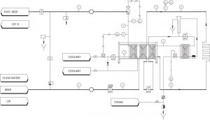 flexitherm_beer_pasteurization_process-chart